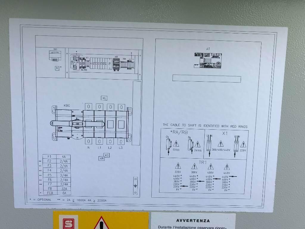 ATS Panel 2.500A - Max 1.730 kVA - DPX-27513, Anders, Bouw
