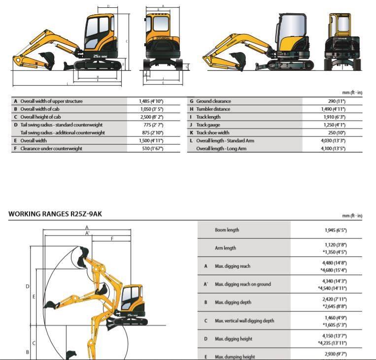 Hyundai R25-9AK, Mini excavators < 7t (Mini diggers), Construction