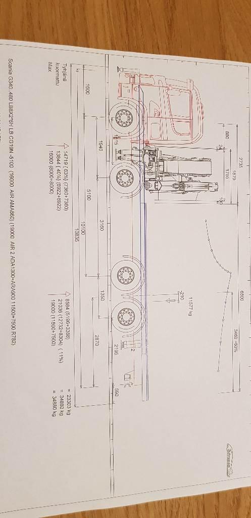 Scania G 480 8X2 NOSTURIAUTO, Nosturiautot, Kuljetuskalusto