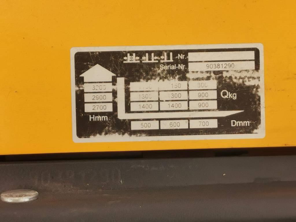 Jungheinrich ERC 214, Ajettavat pinoamisvaunut, Materiaalinkäsittely