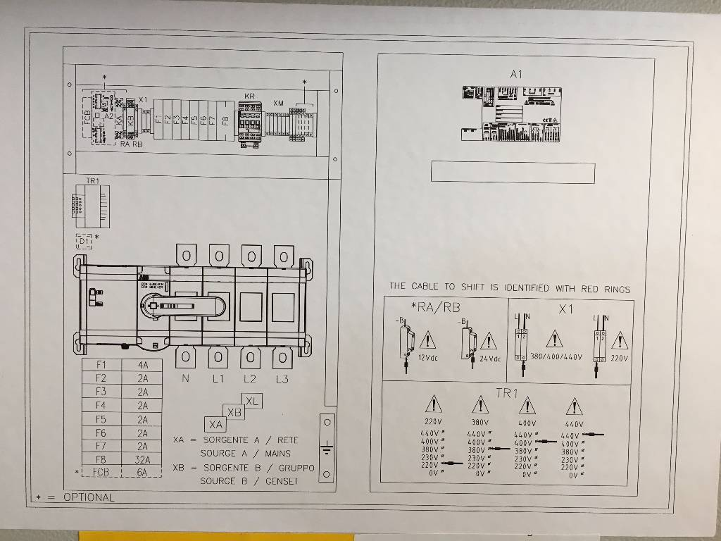 ATS Panel 800A - Max 550 kVA - DPX-27509, Anders, Bouw