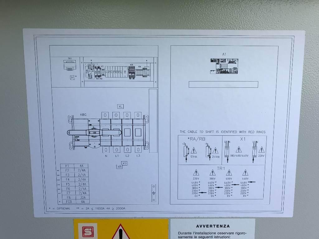 ATS Panel 2.000A - Max 1.380 kVA - DPX-27512, Anders, Bouw