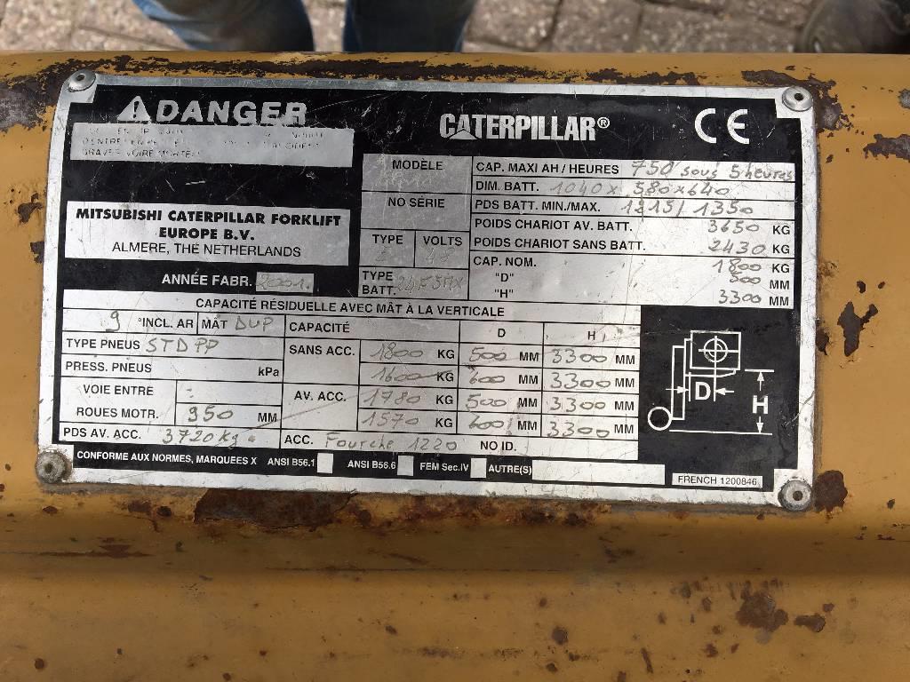 Caterpillar EP 18 K, Elektrische heftrucks, Laden en lossen