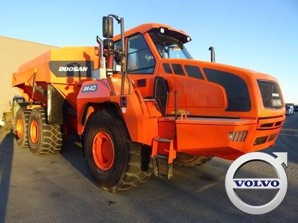 Doosan DA40, Articulated Dump Trucks (ADTs), Construction Equipment