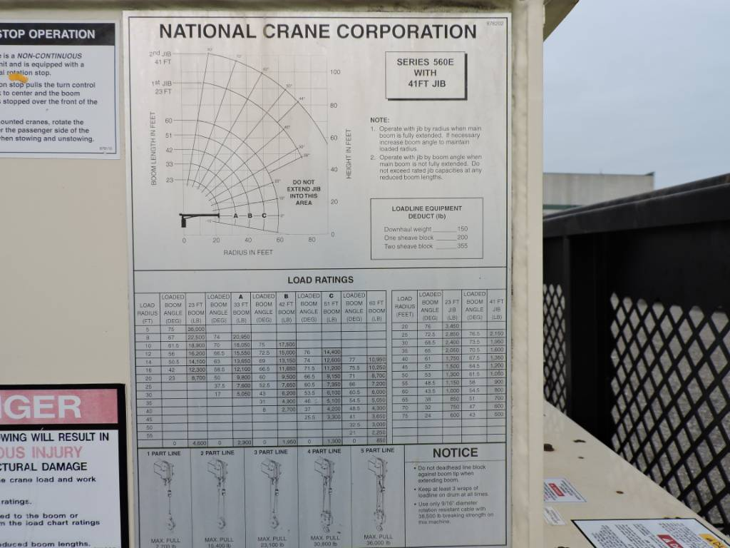 National Crane Series 500: Stand Up, Crane Parts and Equipment, Construction Equipment