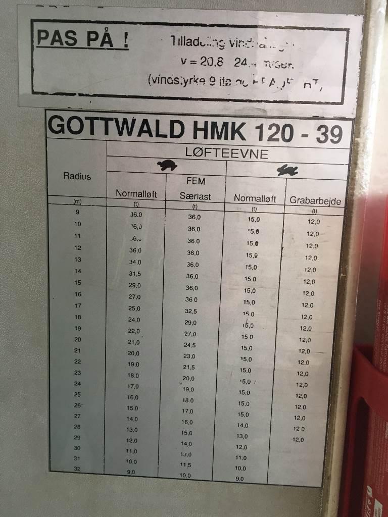 Gottwald HMK 120-39, Havne kraner, Trucks