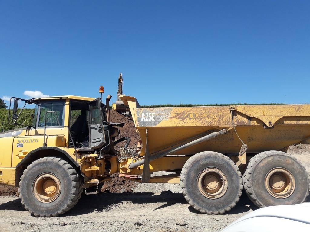 Volvo A 25 E 14404, Articulated Dump Trucks (ADTs), Construction Equipment