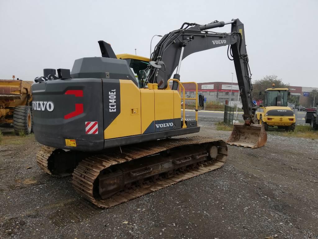 Volvo EC 140 EL, Excavadoras de cadenas, Construcción