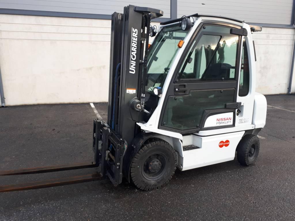 Nissan Y1D2A25Q, Dieseltrukit, Materiaalinkäsittely