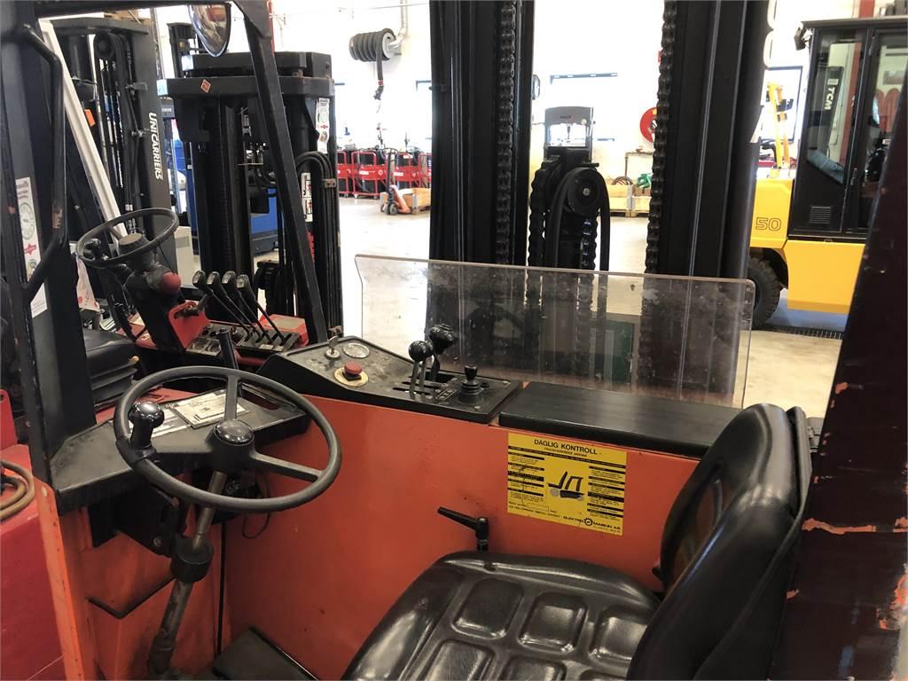 Rocla TM20, Ledestablere, Truck
