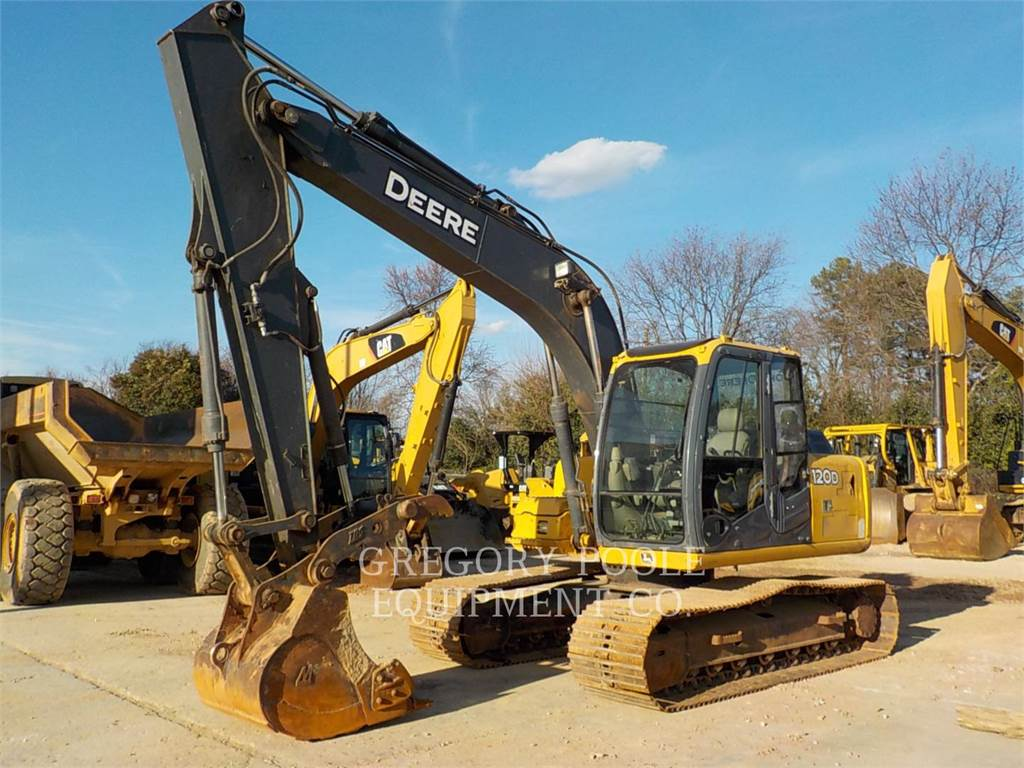 John Deere & CO. 120D, Crawler Excavators, Construction