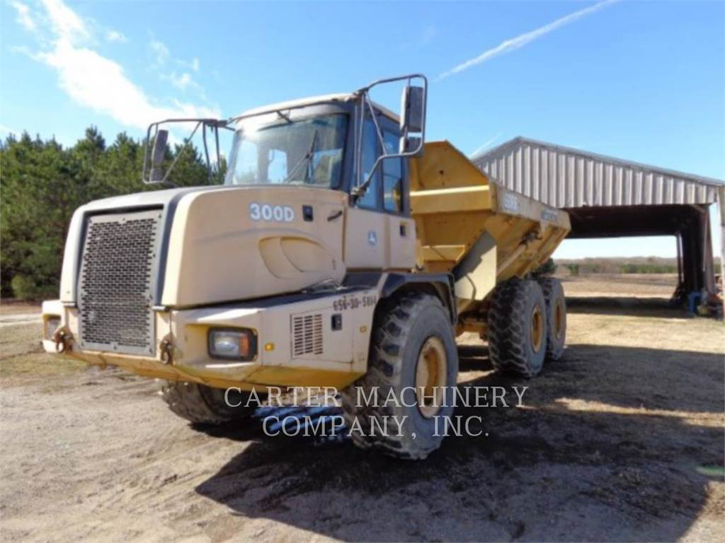 John Deere & CO. DER 300D, Articulated Dump Trucks (ADTs), Construction