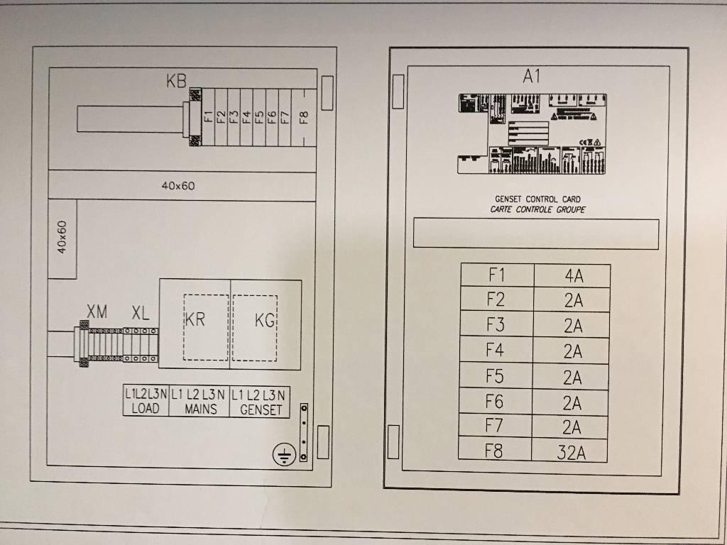 ATS Panel 70A - Max 50 kVA - DPX-27502, Anders, Bouw