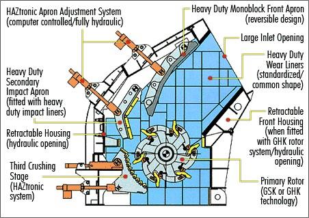 Hazmag 2030 Crushing Plant O173, Other, Construction Equipment