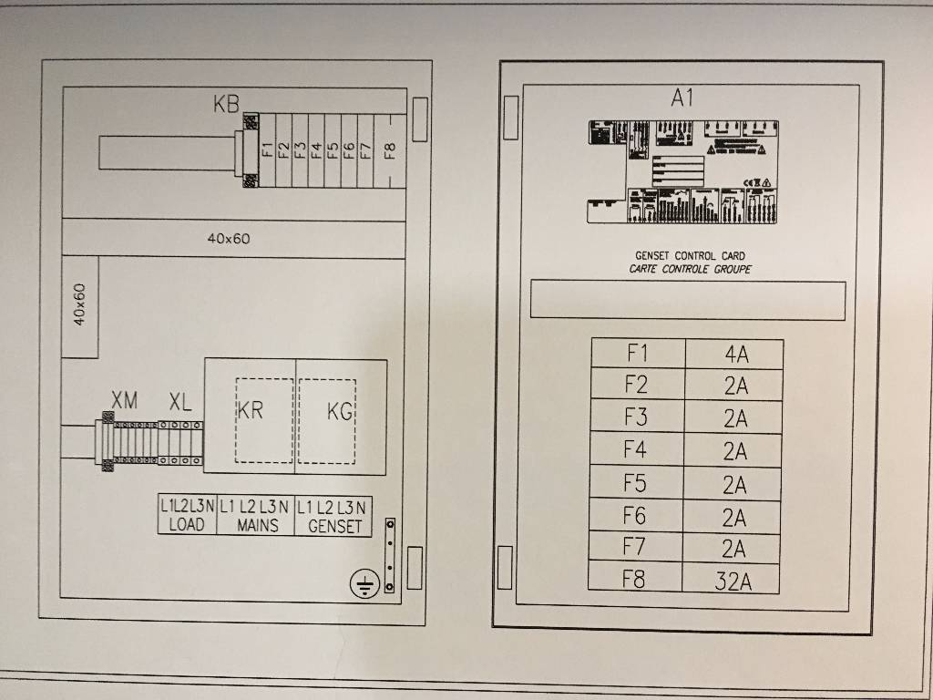 ATS Panel 45A - Max 25 kVA - DPX-27500, Anders, Bouw