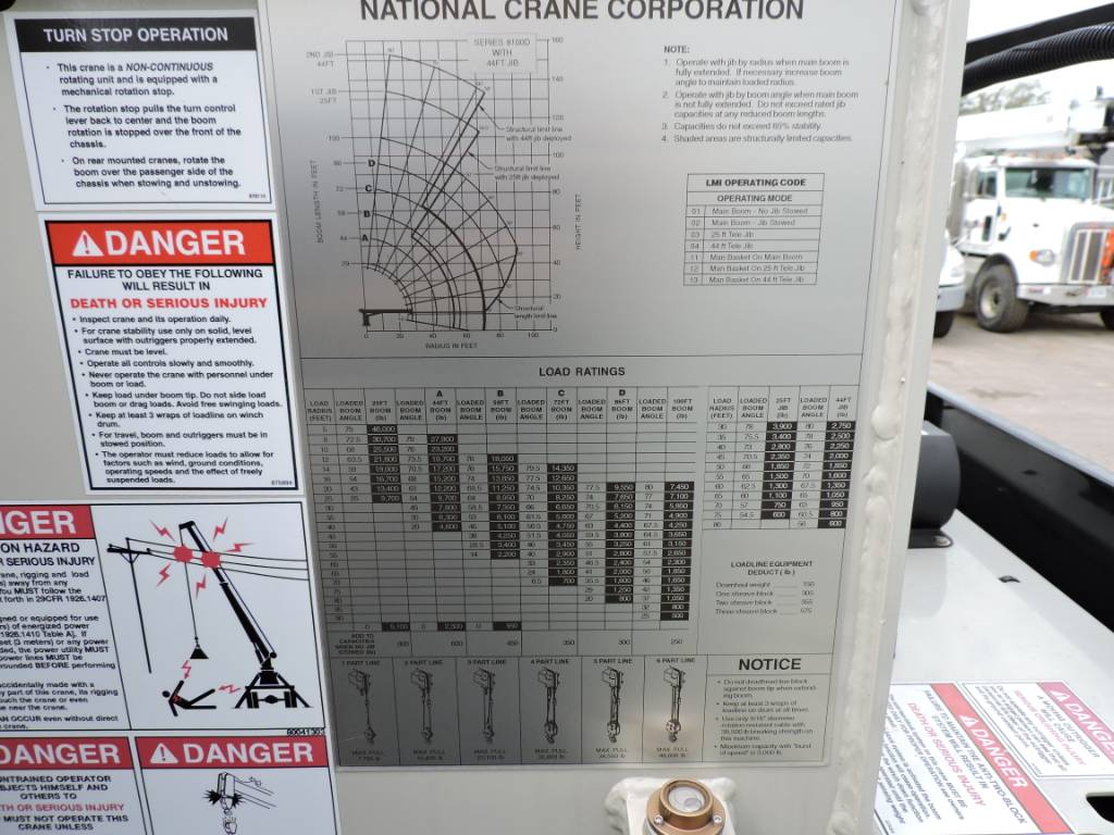 National Crane 800D: Stand Up, Crane Parts and Equipment, Construction Equipment