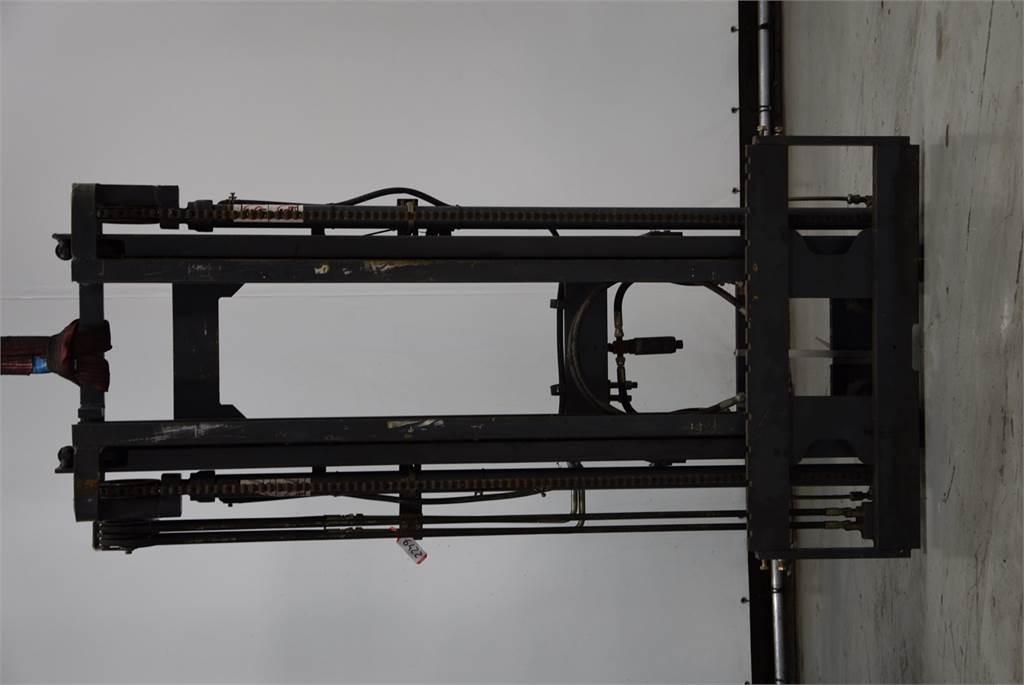 Heli CPD15 SAQ3400, Masts, Material Handling
