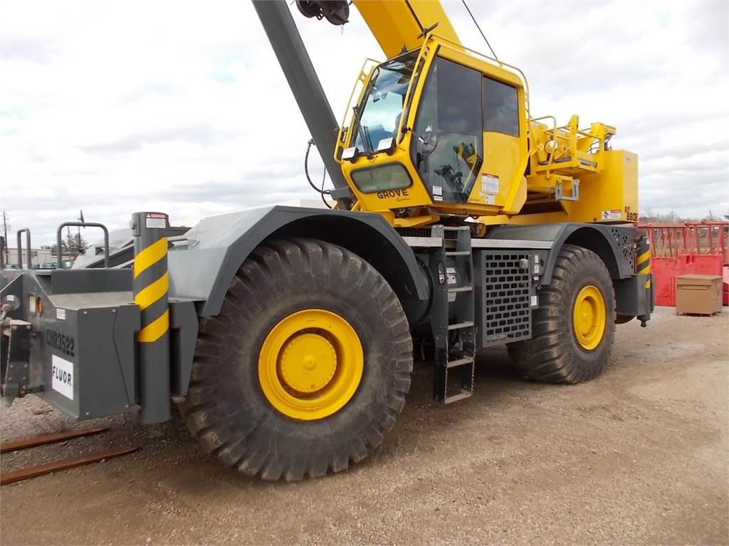 Grove RT880E, Rough Terrain Cranes, Construction Equipment