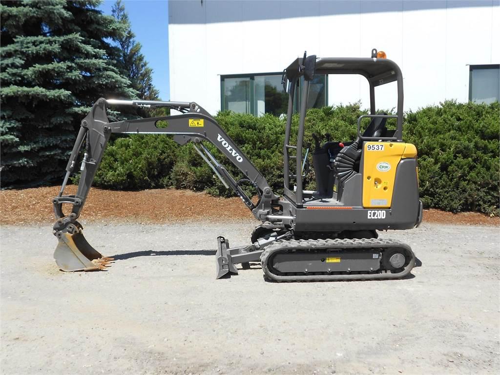 Volvo EC20D, Mini Excavators, Construction Equipment