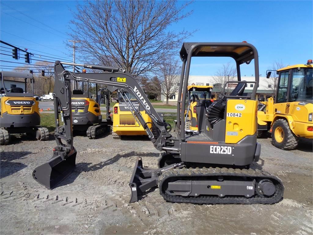 Volvo ECR25D, Compact Excavators, Construction Equipment