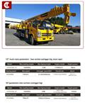 Cathefeng CAT 12T-16T, 2018, Camion cu carlig de ridicare