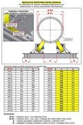 Podpory Rolkowe Rolkowce HDD, 2013, Sprzęt wiertniczy części zamienne i akcesoria