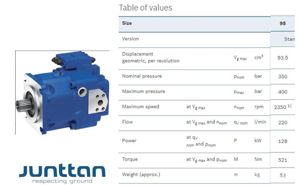 Rexroth hydraulic pump A11VO95LRH2