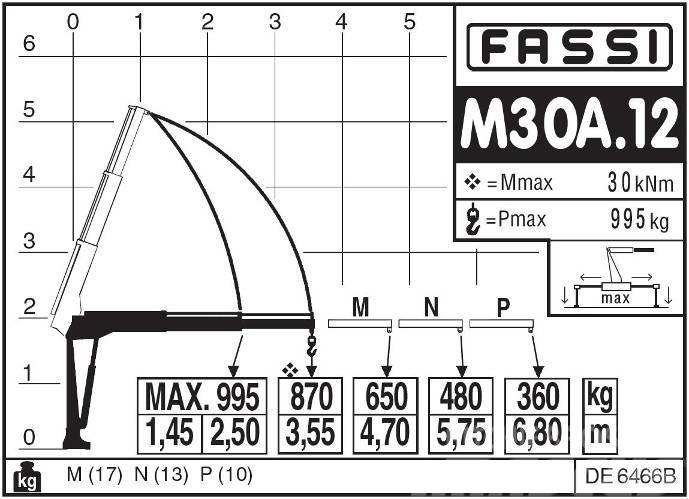 Fassi M30A.12, 2016, Styckegodskranar