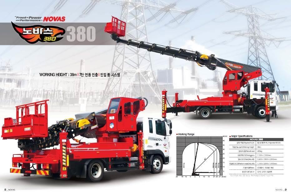 [Other] NOVAS truck mounted aerial platform. NOVAS-380