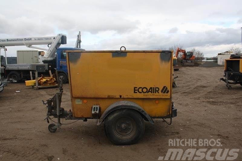 EcoAir 680