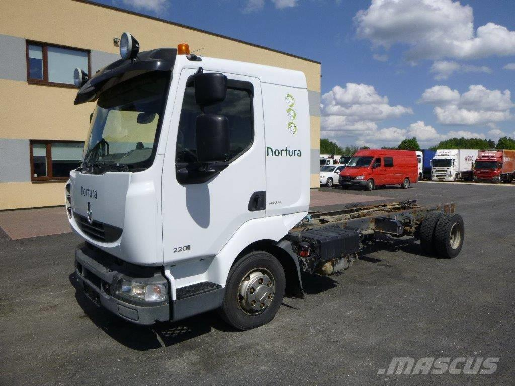 Renault Midlum 220 4x2+PTO