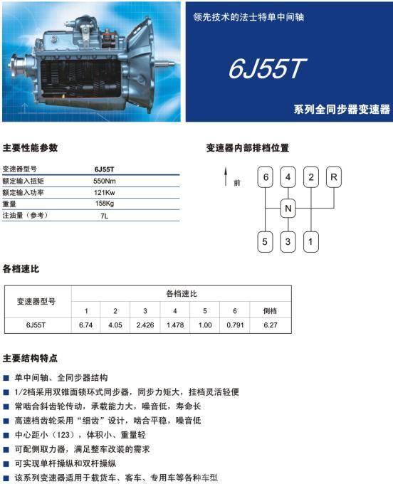 Fast 法士特 6J55T