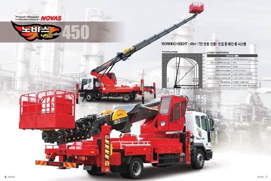 [Other] NOVAS truck mounted aerial platform NOVAS-450