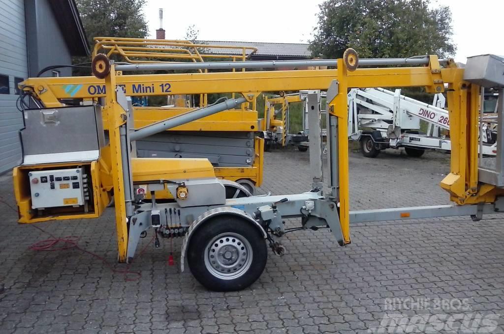 Omme Mini12