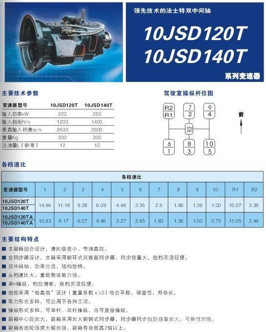 Fast 法士特 10JSD120T/140T变速器
