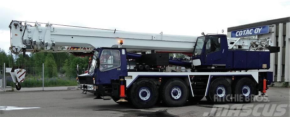 Krupp GMT 70 AT