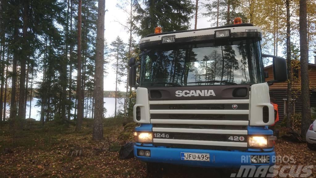 Scania P124/420