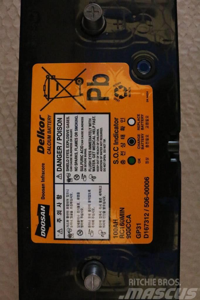 Doosan Akumulator DX140/160,DX190/210,DX255,225,DL200