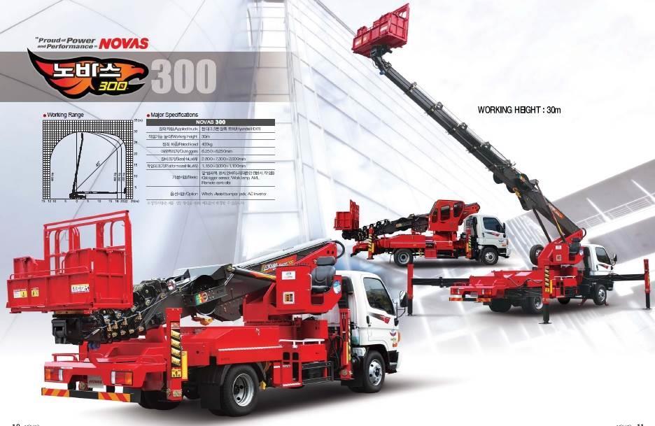 [Other] NOVAS truck mounted aerial platform NOVAS-300