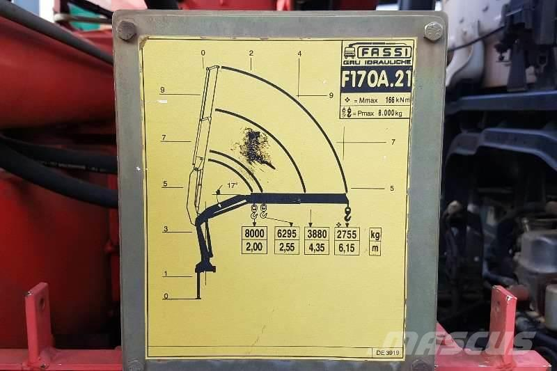 Fassi F170