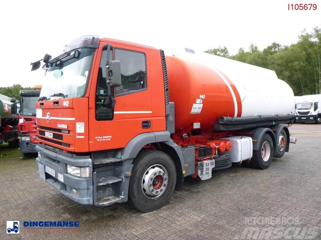 Iveco EuroTech MH260E27Y 6x2 fuel tank alu 21 m3 / 4 com