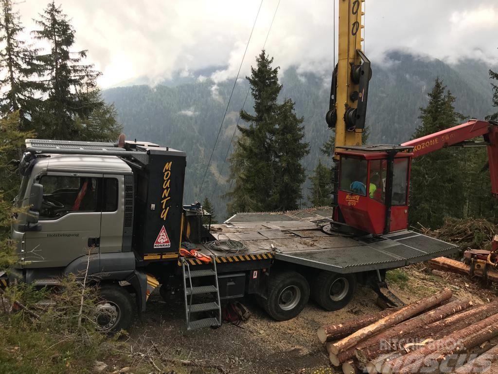 Konrad Forsttechnik Mounty 4100