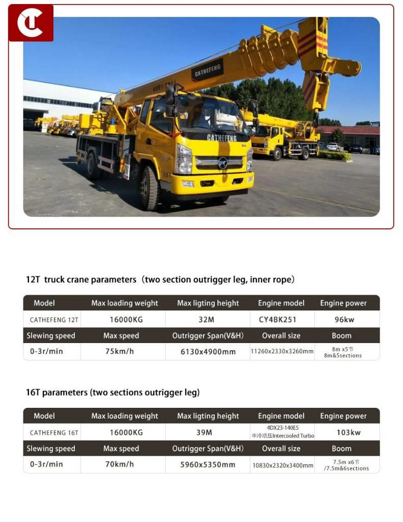 Cathefeng CAT 12-16T