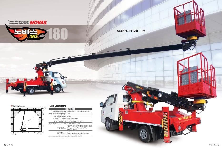[Other] NOVAS truck mounted aerial platform NOVAS-180