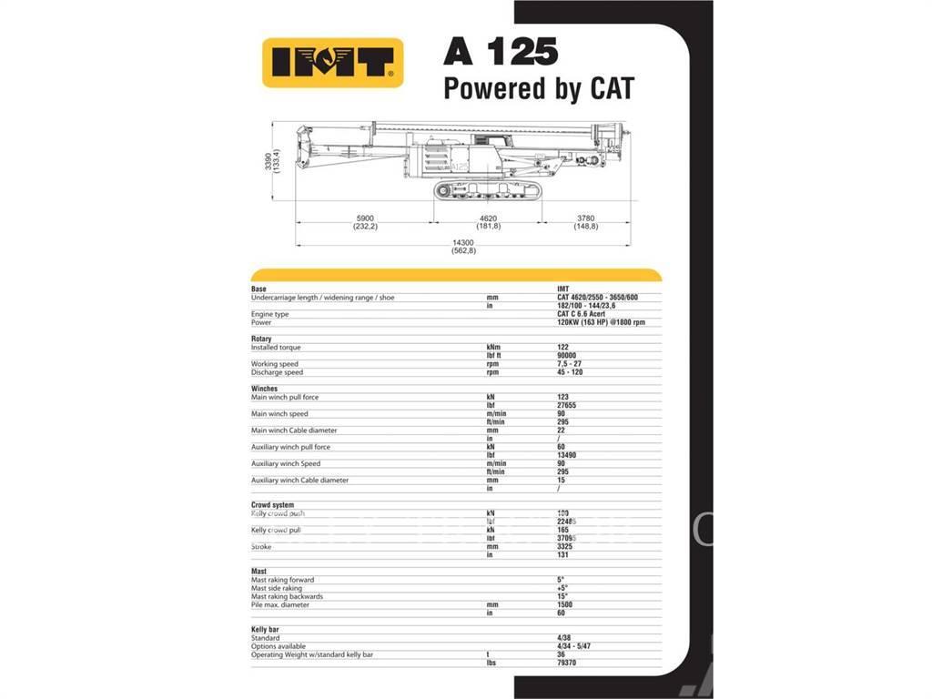 IMT A125