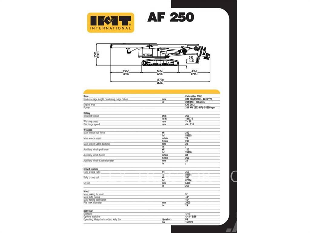 IMT AF250E