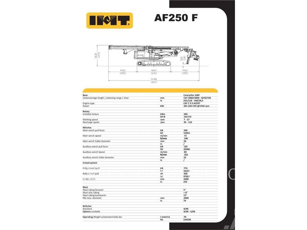 IMT AF250F
