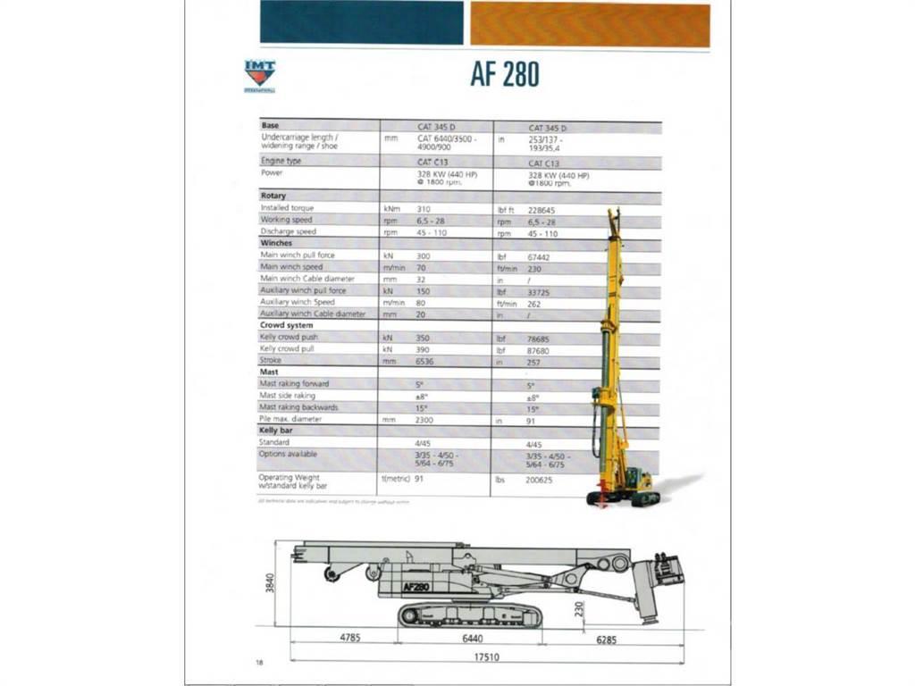 IMT AF280