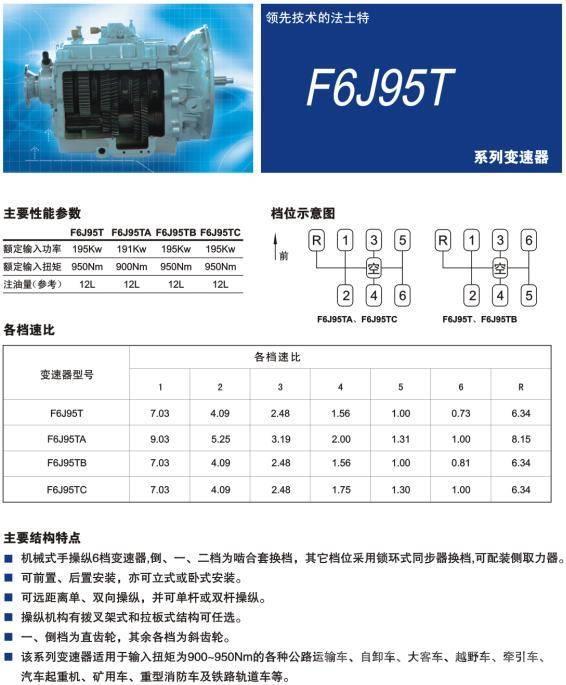 Fast 法士特 F6J95T系列