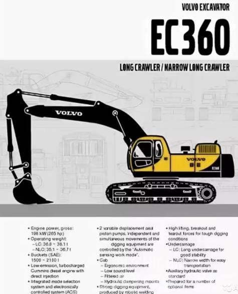 Volvo EC 360 B LC - Hydraulics - Mascus Ireland